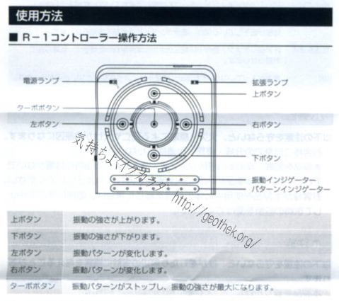 R-1コントローラー説明書