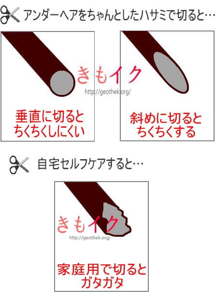 アンダーヘアの正しい切り方間違った切り方