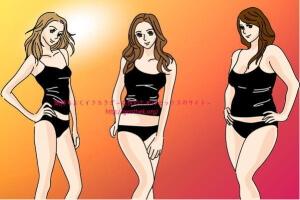 体型フェチの男性が好むやせ型から肥満の女性
