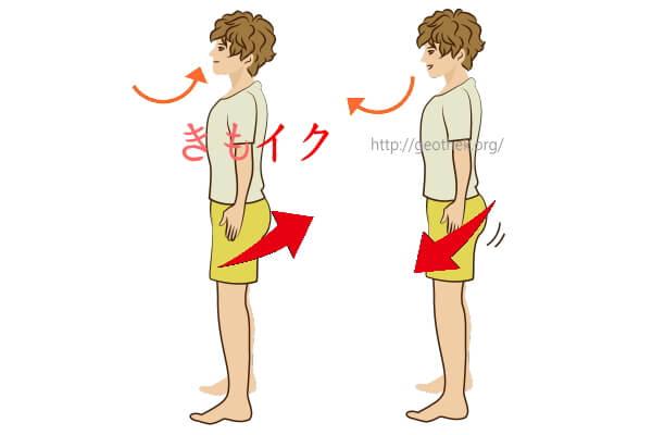 早漏に効果のある立って行うケーゲル体操
