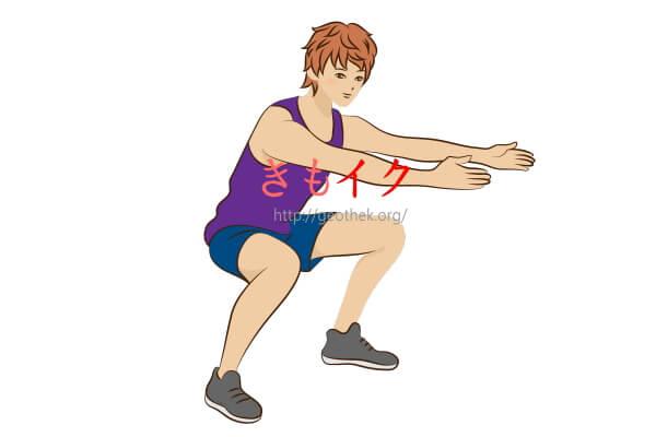 早漏に効果のあるケーゲル体操とともに行って効果がアップするスクワット
