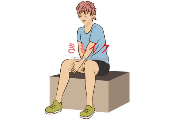 早漏に効果のあるケーゲル体操とともに行って効果がアップするインナーサイ