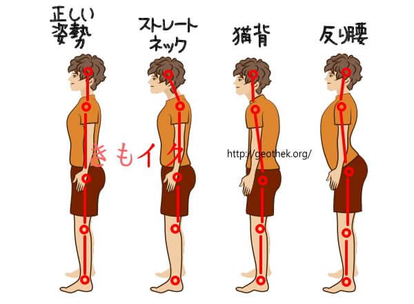早漏改善効果が見込めるガスケ・アプローチの正しい姿勢解説画像