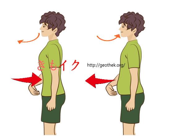 早漏改善効果が見込めるガスケ・アプローチの正しい呼吸法解説画像