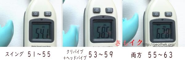 マリンビーンズのバイブとスイング音の騒音計計測数値画像