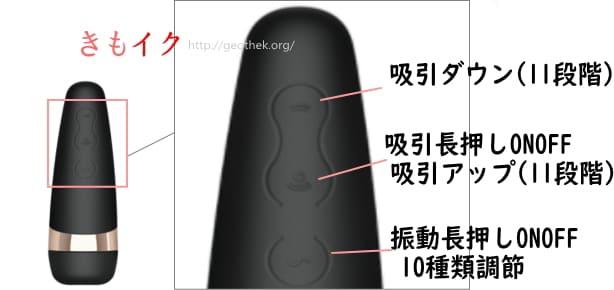 サティスファイヤ Pro3+(プロ3プラス)の操作方法