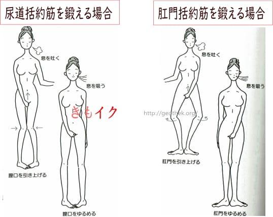 指を膣トレグッズの代用品にして膣トレーニングをする方法