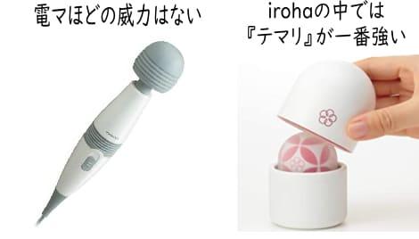 iroha RIN(イロハリン)プラスの振動の大きさ解説画像