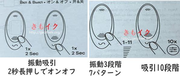 サティスファイヤ Pro+Gスポットの使い方